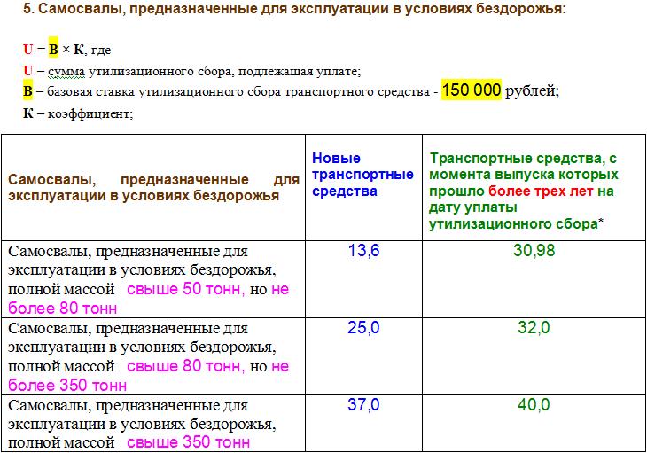 этим условиям сколько стоит растаможить автомобиль из латвии в россию активная жизнедеятельность диктует